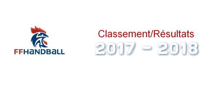 classement résultats 2017 2018